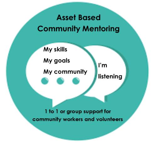 atst mentoring logo