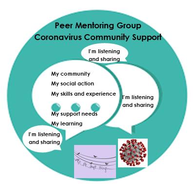AtST coronavirus community support peer mentoring group