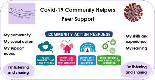 AtST covid community helpers peer support logo