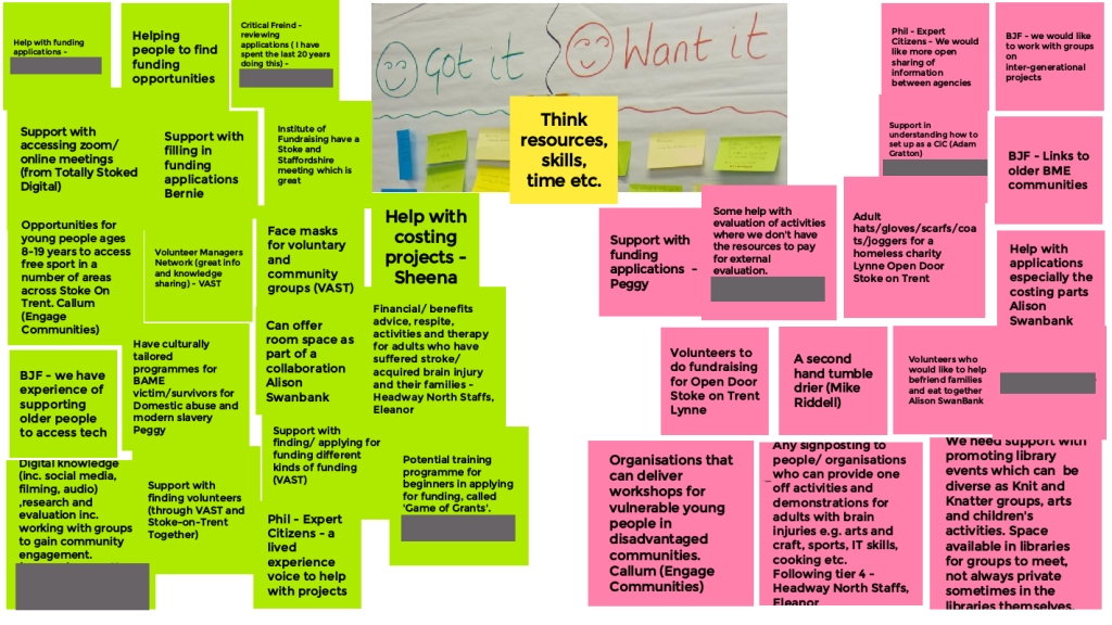image of a whiteboard covered in green and pink post it notes